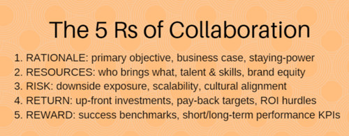 5Rs of Collaboration